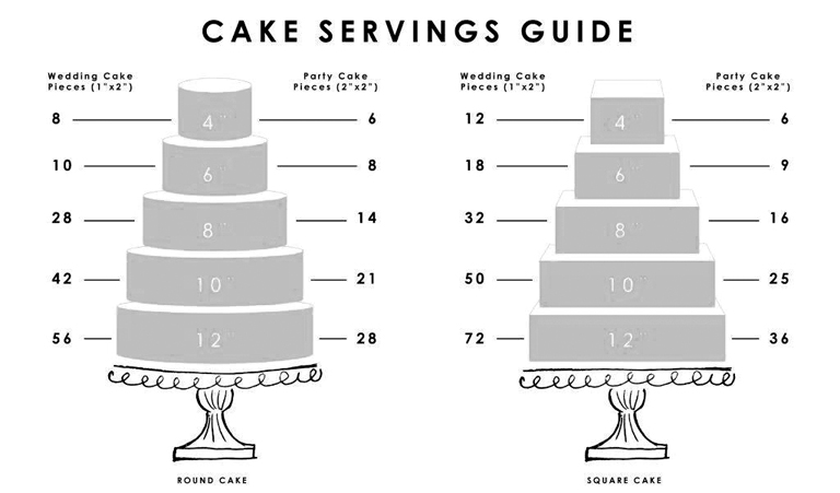 cake_serving_size